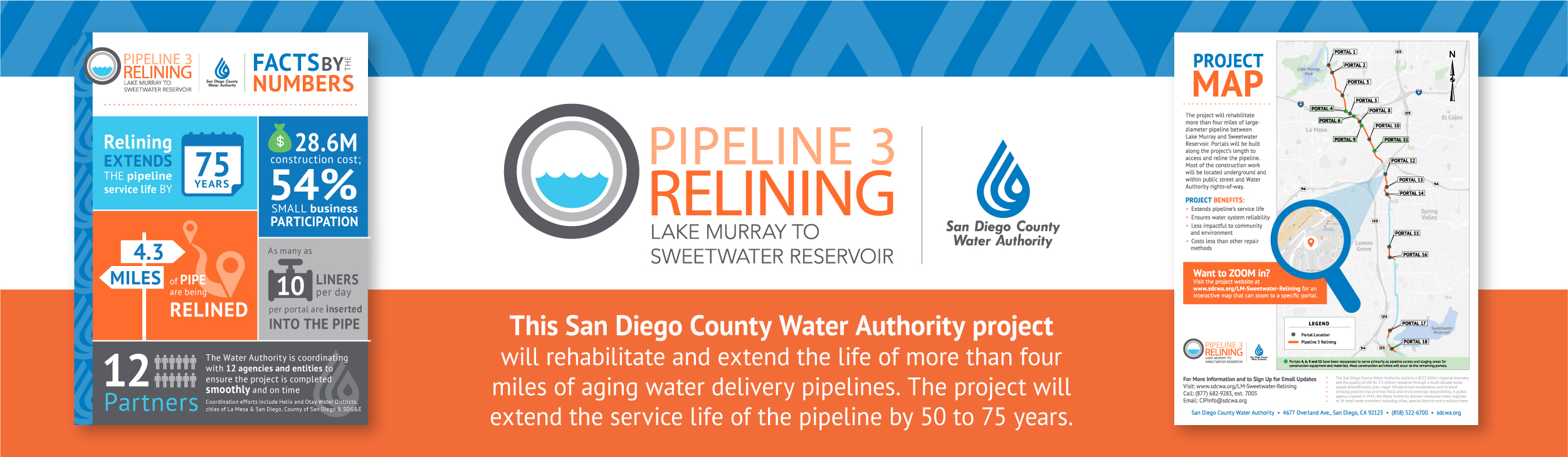 Construction Relations and Public Affairs – Pipeline 3 Relining